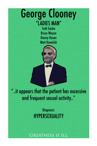 Green poster of Hypersexuality